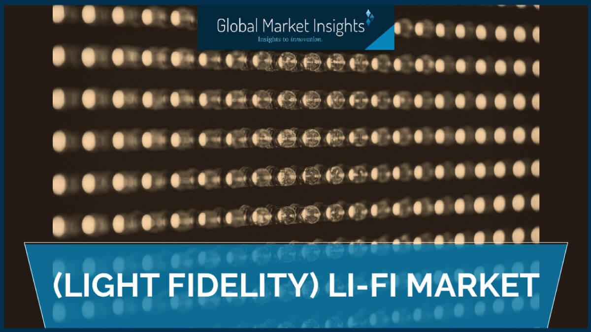 Li-Fi Market